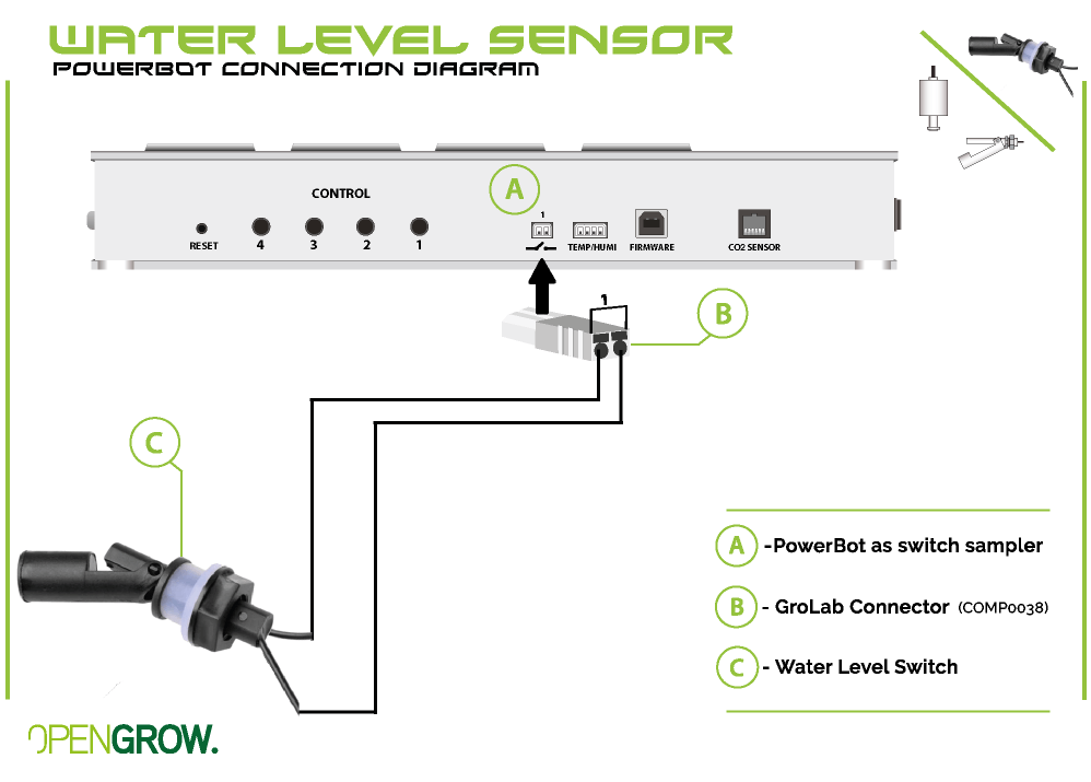 GroLab Water Level sensor connection diagram to PowerBot