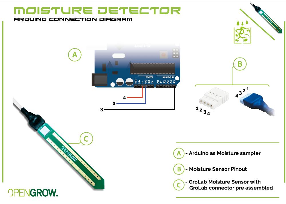 Sensor de humidade em Substrato GroLab™ diagrama de conexão com Arduino