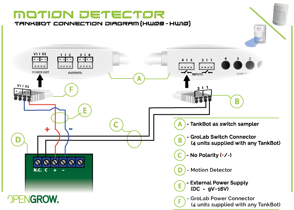 GroLab Motion Detector connection diagram to TankBot