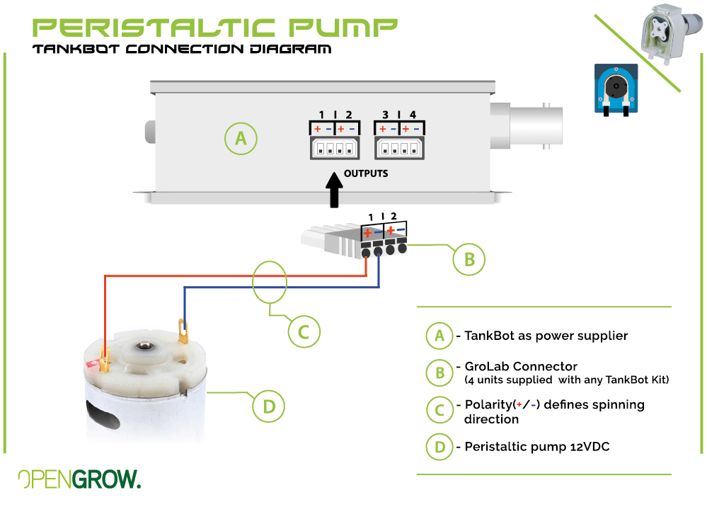 GroLab peristaltic pump connection diagram to TankBot