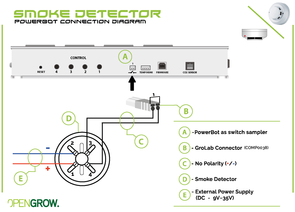 GroLab Smoke Detector connection diagram to PowerBot