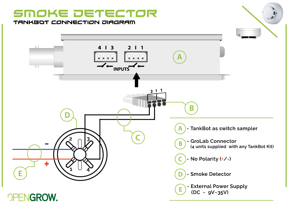 GroLab Smoke Detector connection diagram to TankBot
