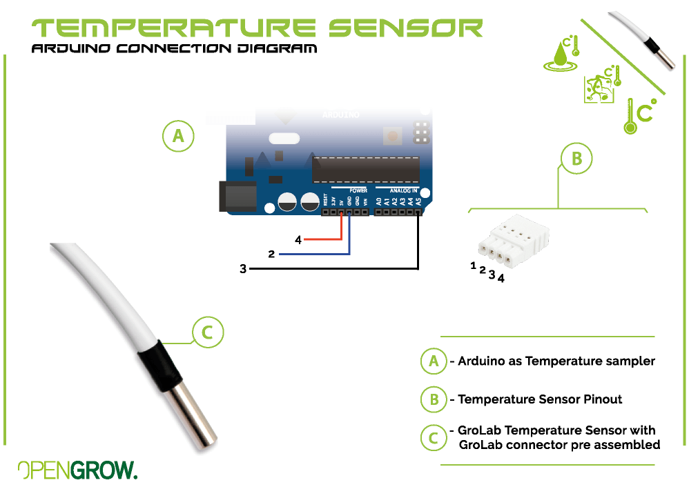 GroLab Temperature sensor connection diagram to Arduino