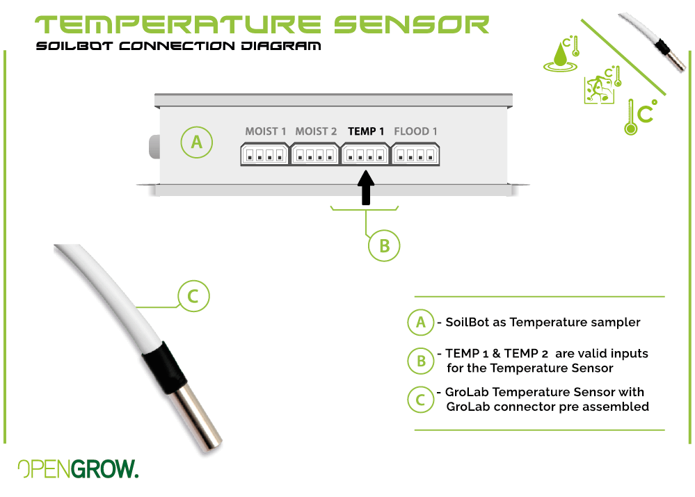 GroLab Temperature sensor connection diagram to SoilBot