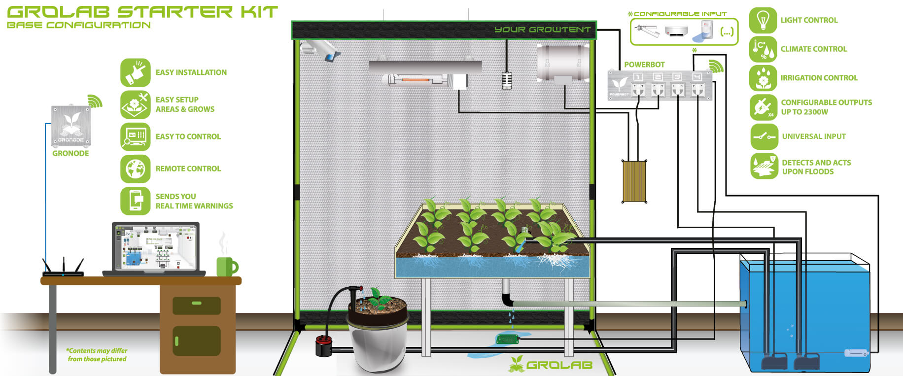 GroLab Starter Kit Base Configuration, with PowerBot controlling light, irrigation and ventilation