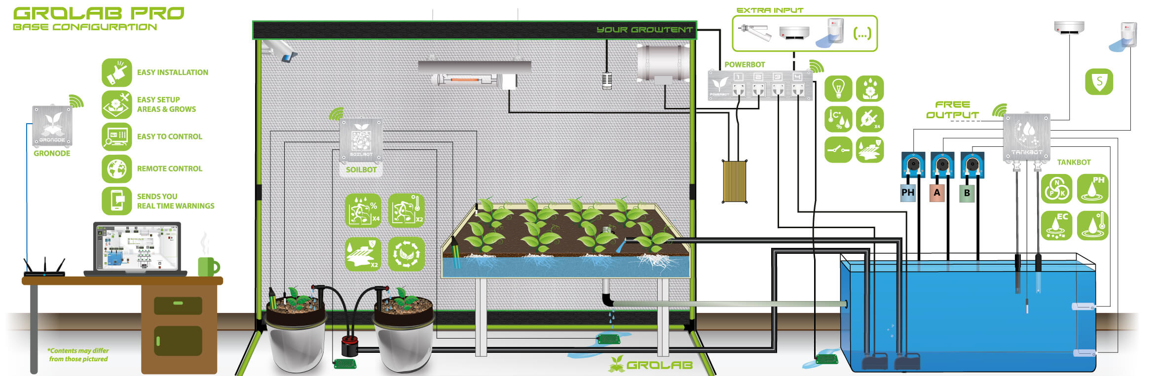 GroLab Soil Kit Base Configuration, with PowerBot controlling light, irrigation and ventilation and SoilBot moisture, temperature and flood