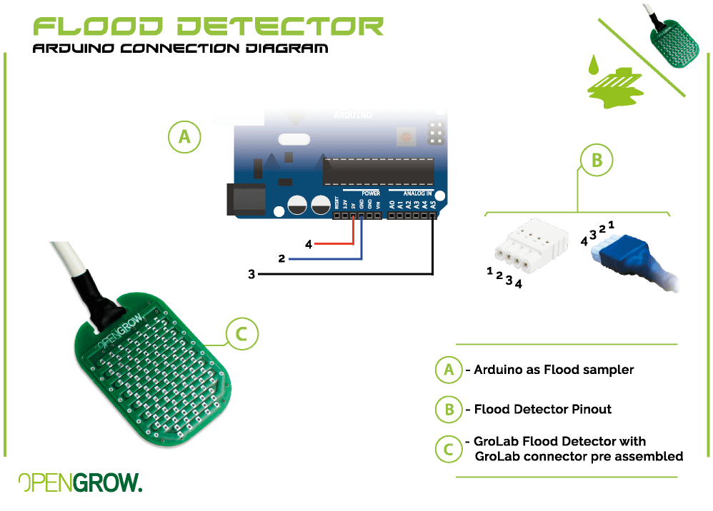 GroLab Flood Detector connection diagram to Arduino