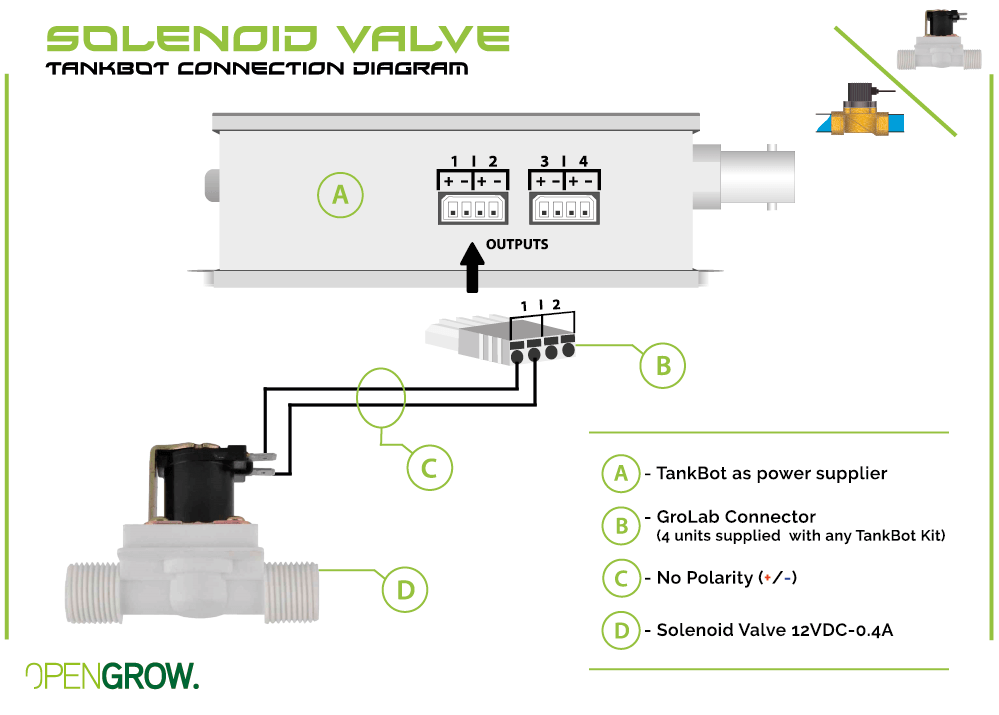 GroLab Solenoid Valve connection diagram to TankBot