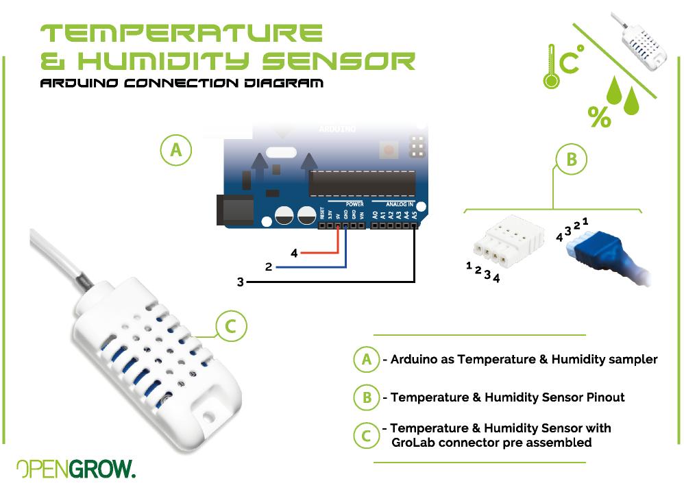 GroLab Soil Moisture sensor connection diagram to Arduino