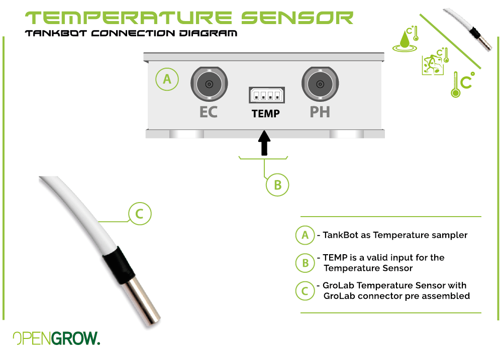 GroLab Temperature sensor connection diagram to TankBot
