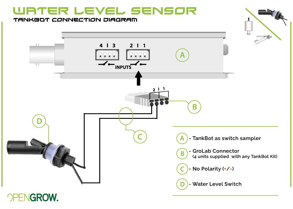 GroLab Water Level sensor connection diagram to TankBot